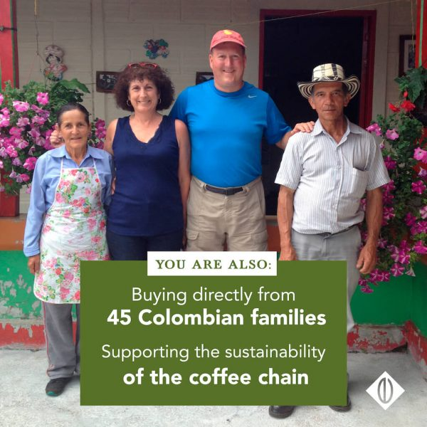 Coffee Growers Colombia